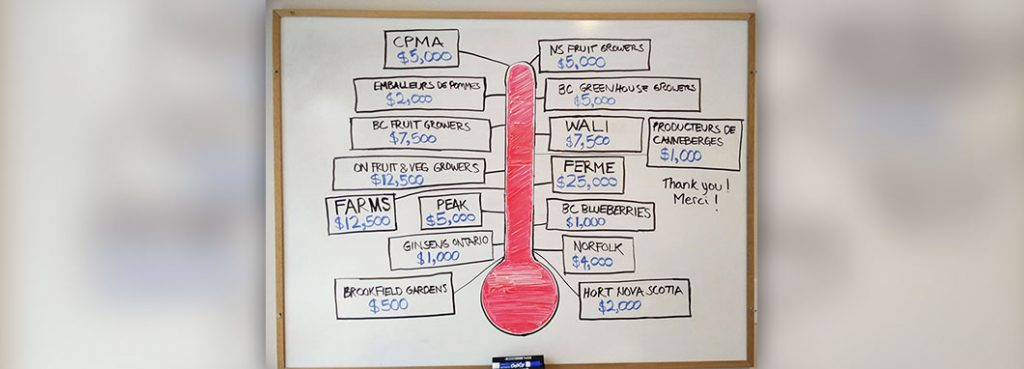 white board with sponsor amounts